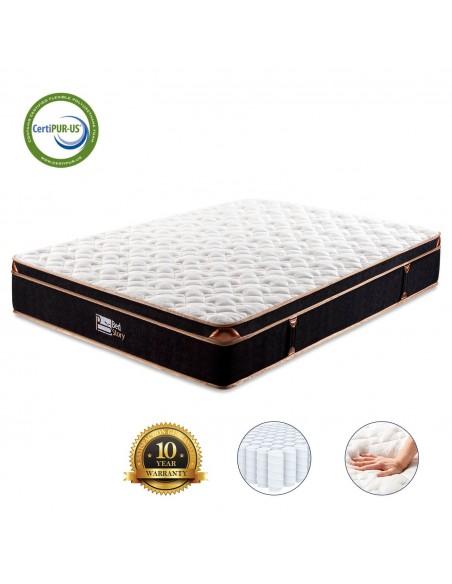 Spring-mattress-single