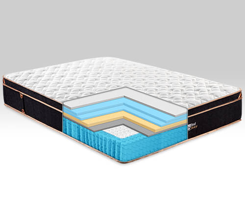bedstory Single Mattress